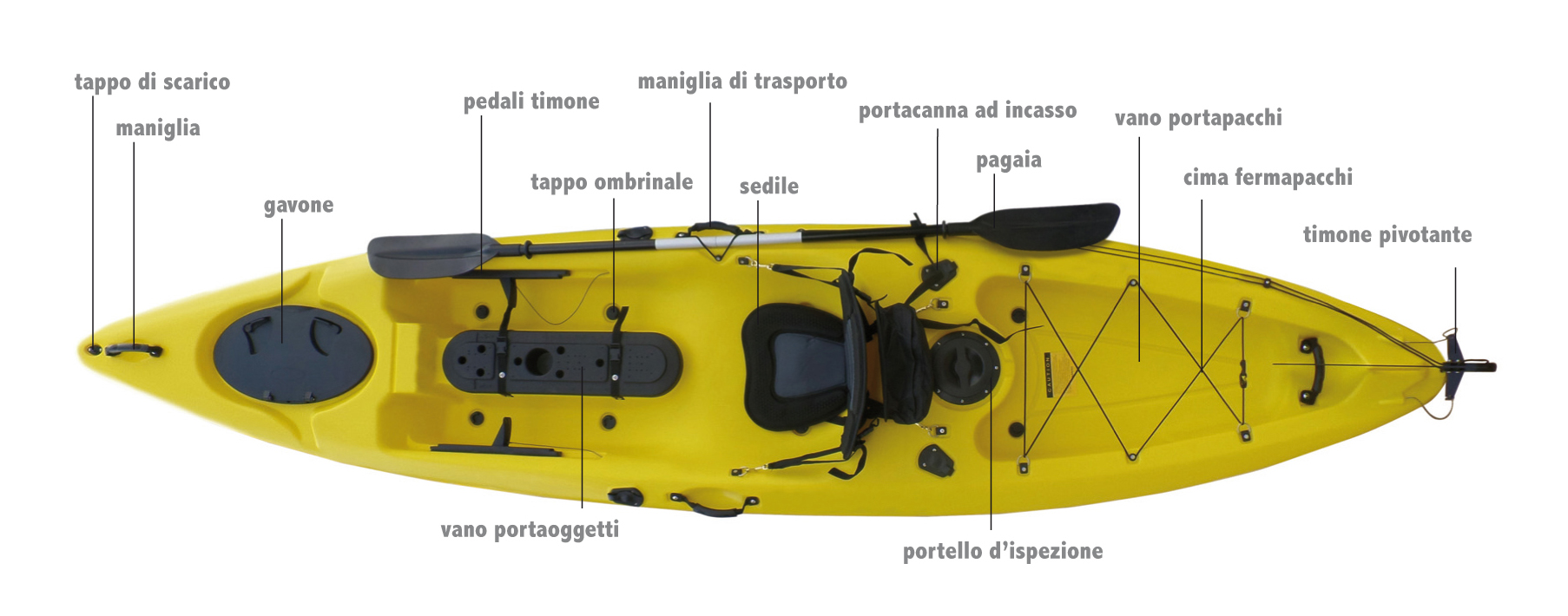Kayak Division Barka Accessori Nautici
